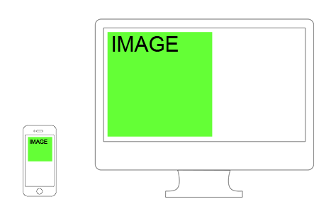 Images difference explanation